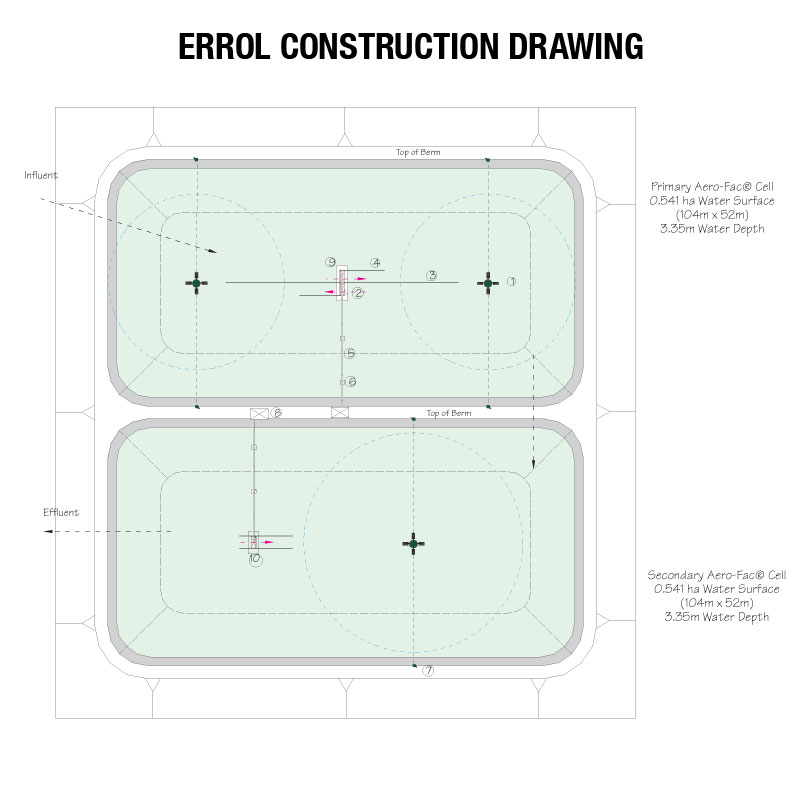 errol layout
